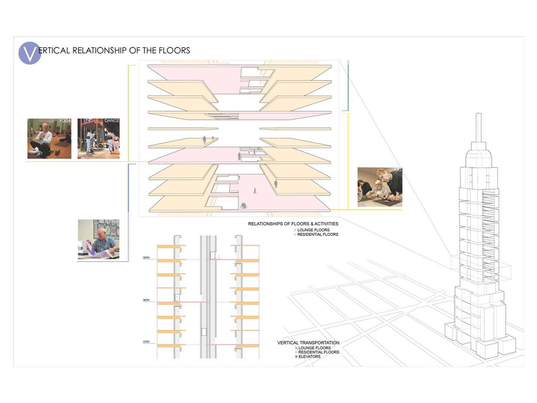 Multiculturalism In Architecture