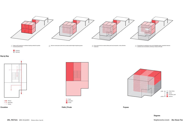 Box 2- 2