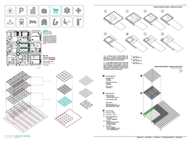 Parametric.protoTyping Image 2