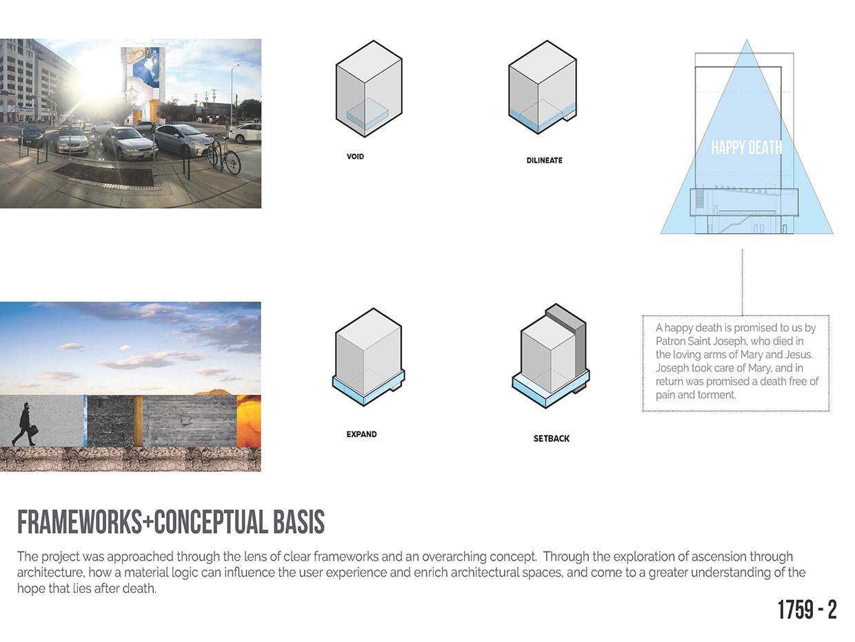 Dri- Design 2