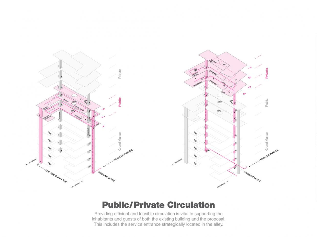 Air Rights Architecture